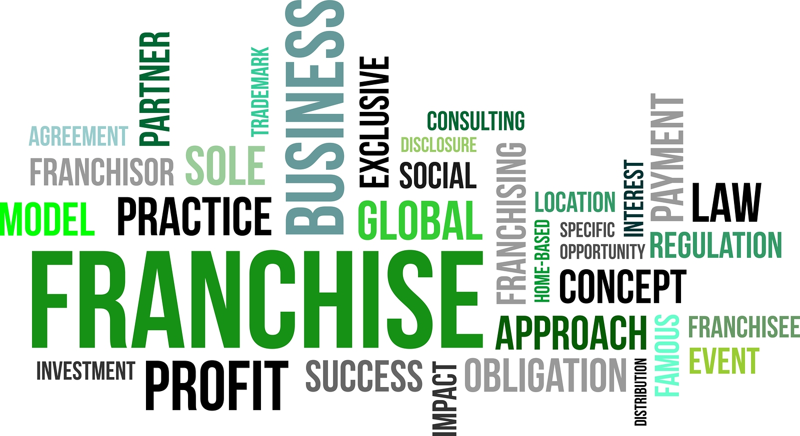 business and franchisees
